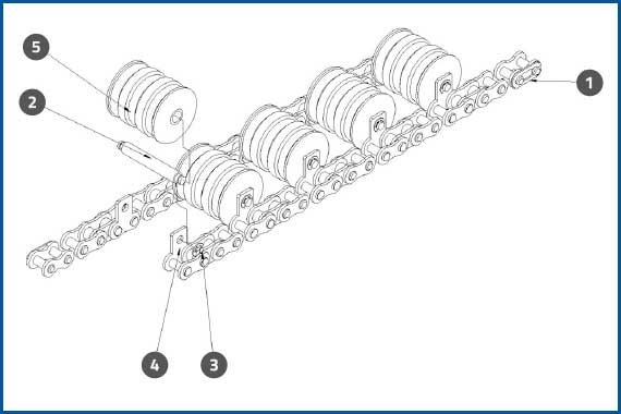 PRO-625W_ChainRollerSetWithSpacingAssembly