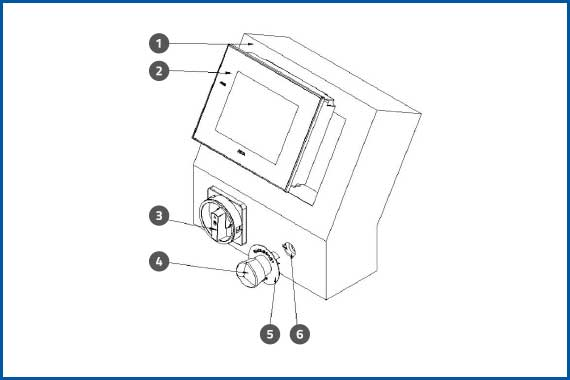 PRO-625W_DeltaHMIControlBoxAssembly