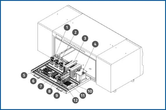 PRO-625W_ElectricalControlBoxAssembly
