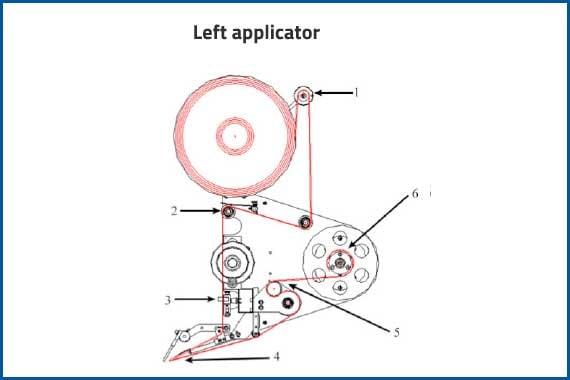 PRO-625W_LabelApplicator_LeftApplicator