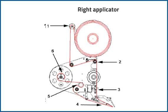 PRO-625W_LabelApplicator_RightApplicator