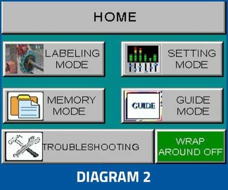 PRO-625W_MachineOperation_Diagram2