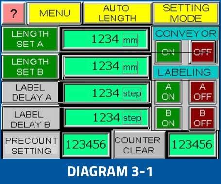 PRO-625W_MachineOperation_Diagram3-1