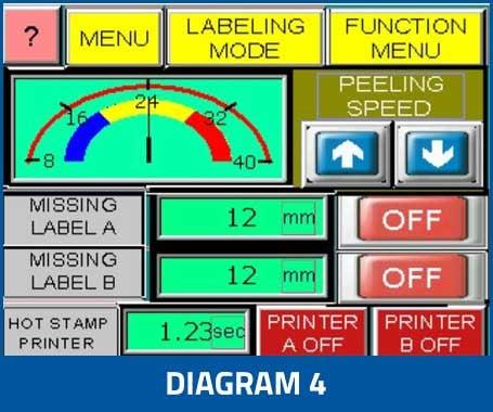 PRO-625W_MachineOperation_Diagram4