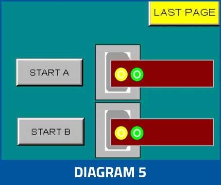 PRO-625W_MachineOperation_Diagram5