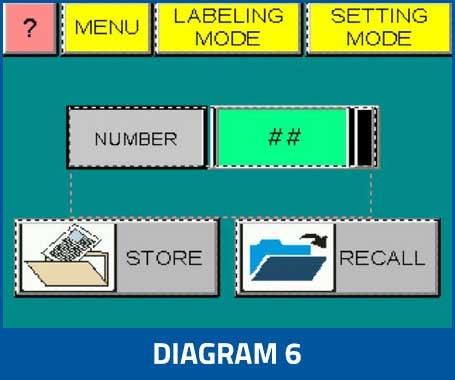 PRO-625W_MachineOperation_Diagram6
