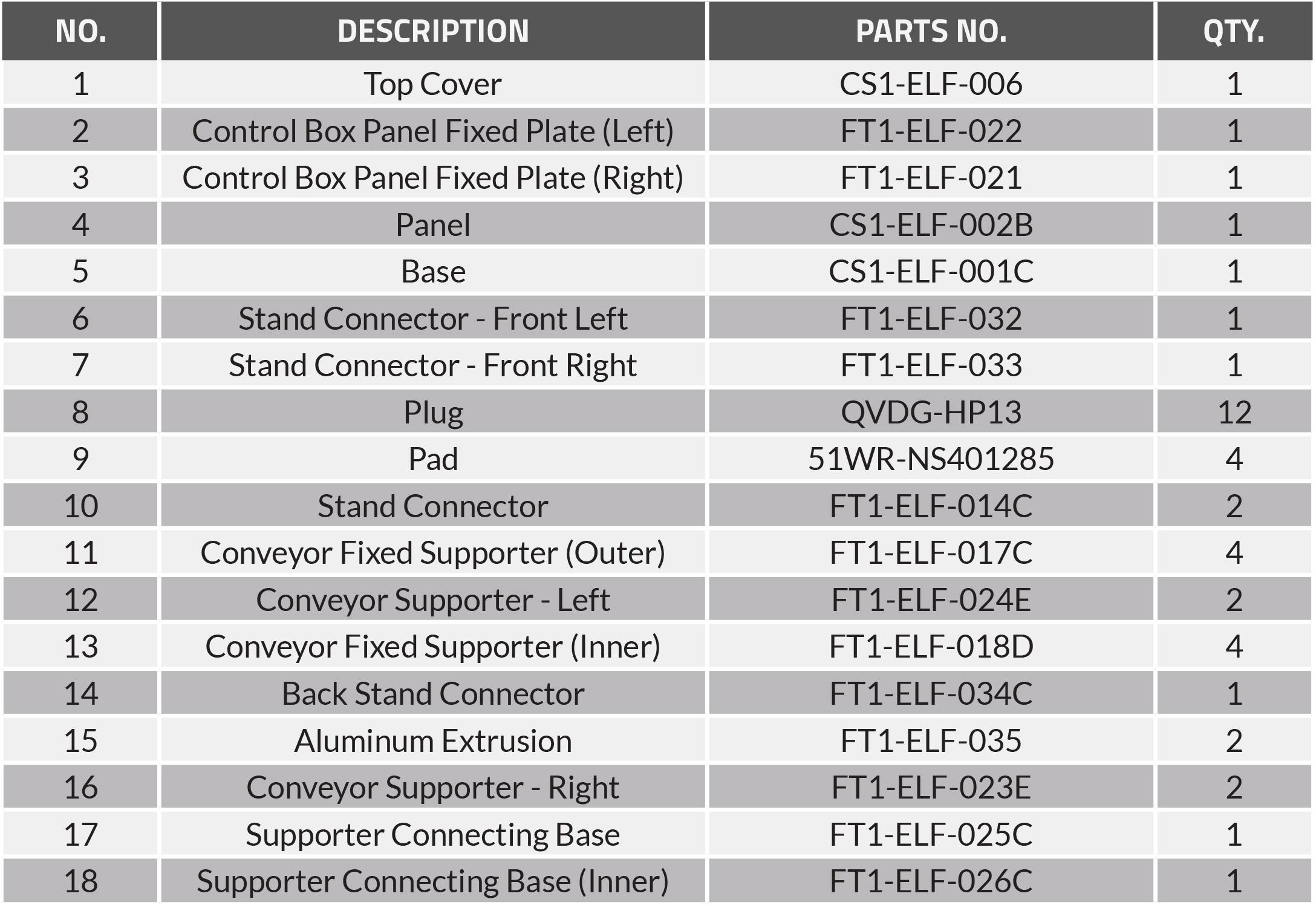 Elf-20_FootstandAssembly_list