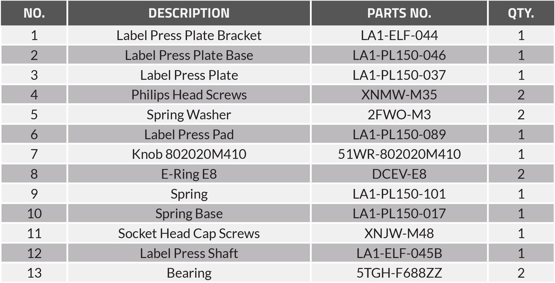 Elf-20_PressAssembly_list
