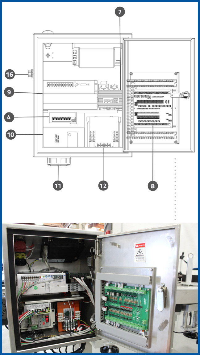 PL-501_ControlBoxFrame_2